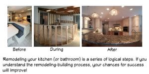 the remodeling process will help you if you understand it