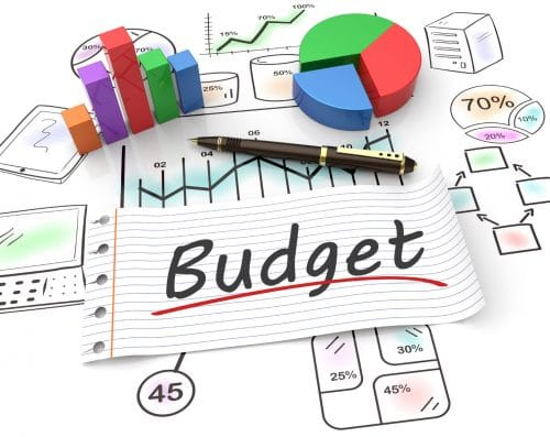A budget prevents frustration of going over investment goals