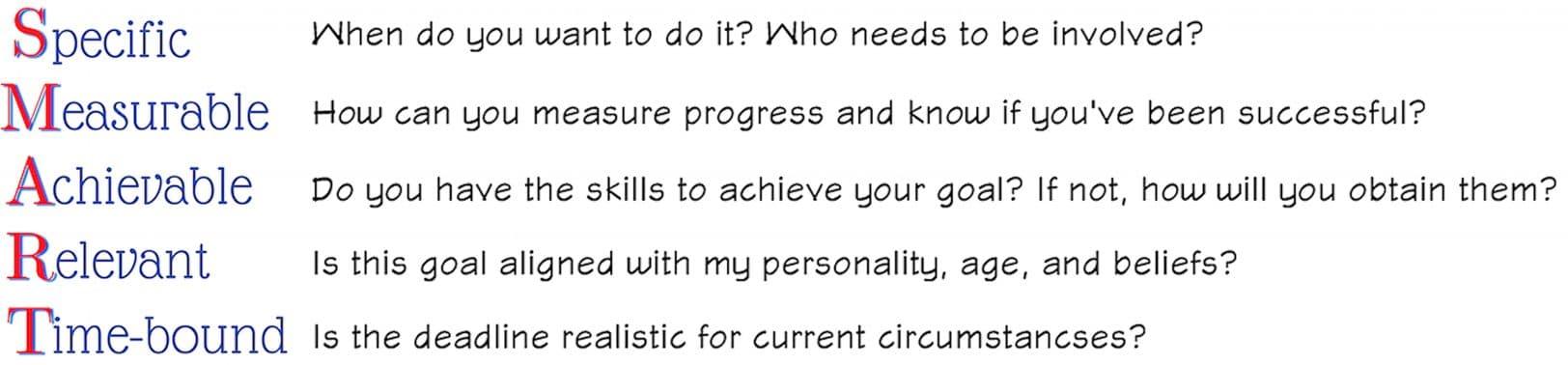 SMART goals help eliminate frustration
